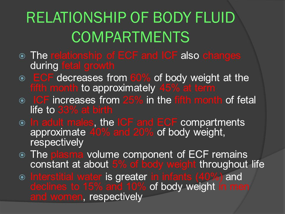 RELATIONSHIP OF BODY FLUID COMPARTMENTS