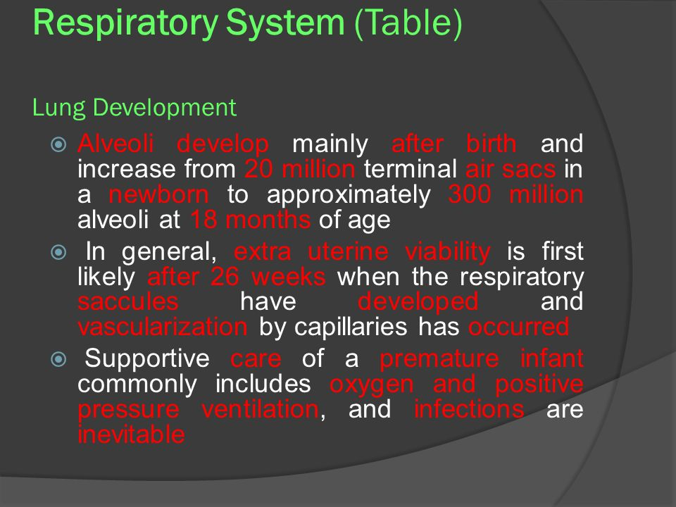 Respiratory System (Table) Lung Development