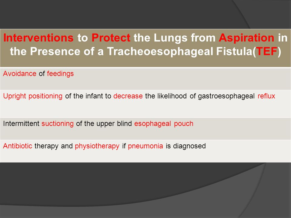 Interventions to Protect the Lungs from Aspiration in the Presence of a Tracheoesophageal Fistula(TEF)