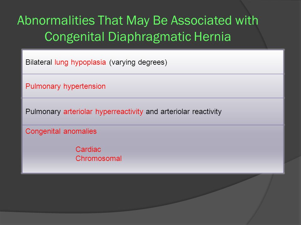Abnormalities That May Be Associated with Congenital Diaphragmatic Hernia