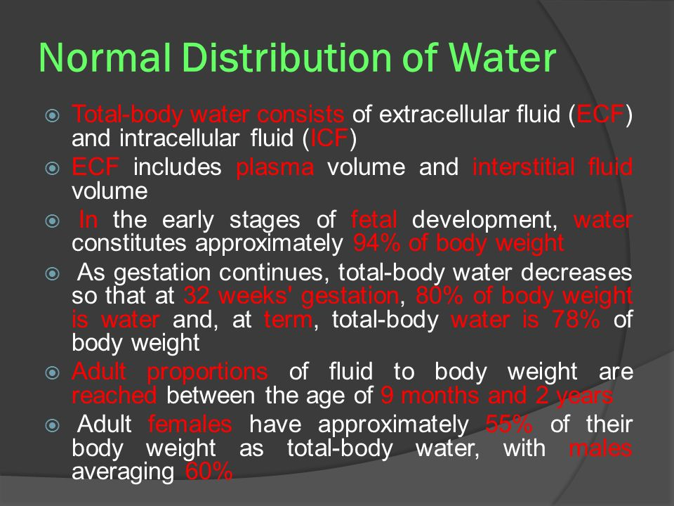 Normal Distribution of Water