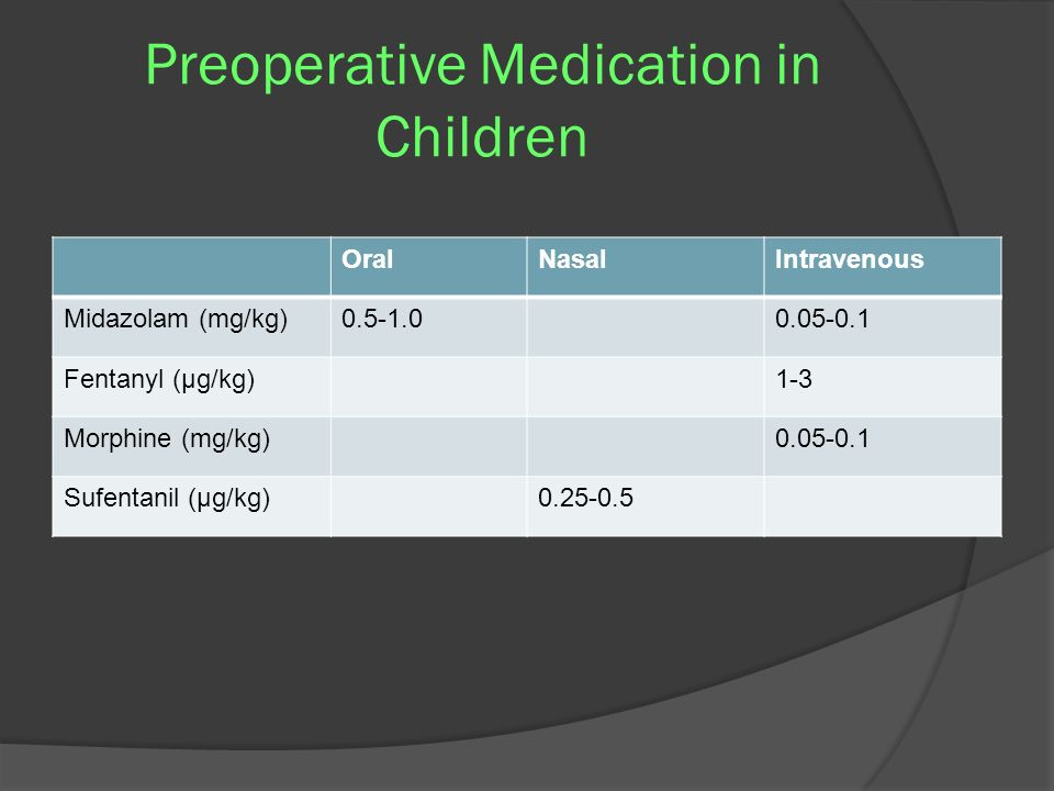 Preoperative Medication in Children