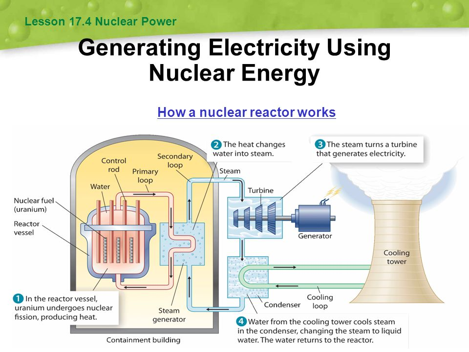 Energy Sources 17 Chapter Ppt Video Online Download