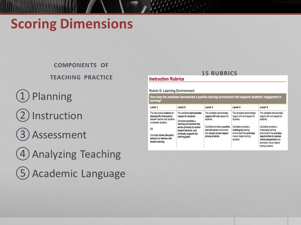 Developed By The Profession For The Profession Ppt Video Online