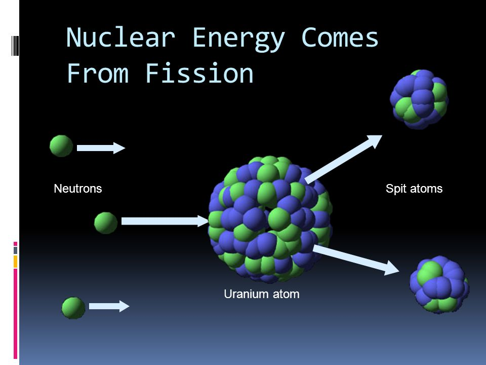 How nuclear power works ppt video online download 5 nuclear ccuart Gallery