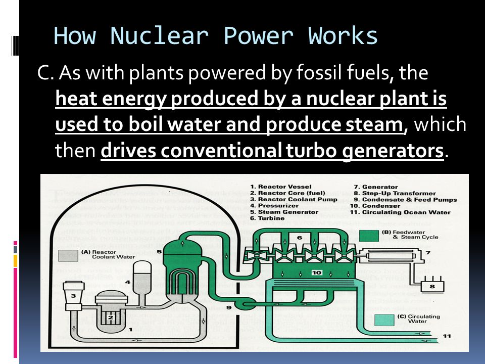 How Nuclear Power Works Ppt Video Online Download