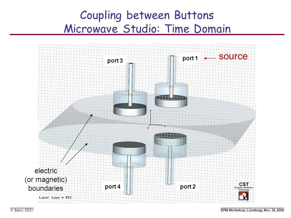 Coupling between Buttons Microwave Studio: Time Domain