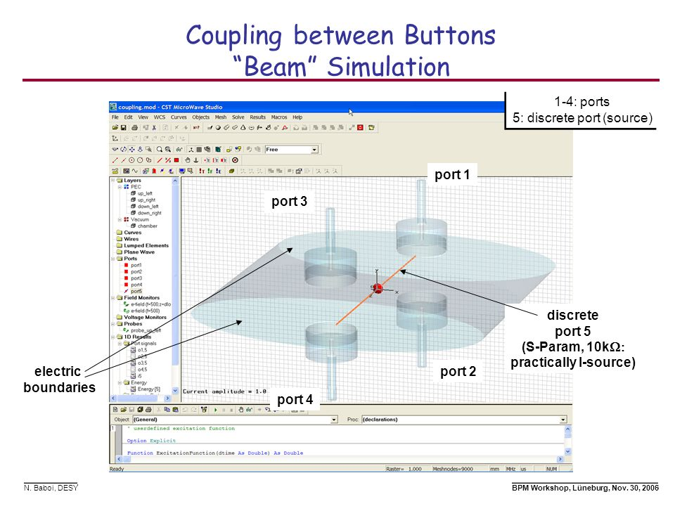 Coupling between Buttons Beam Simulation