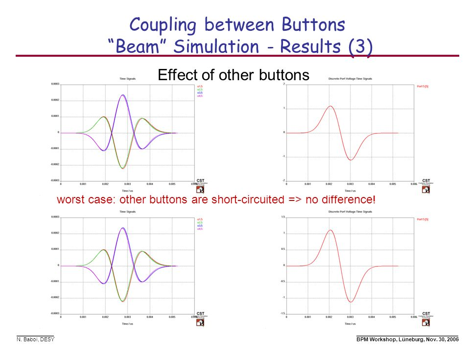 Coupling between Buttons Beam Simulation - Results (3)