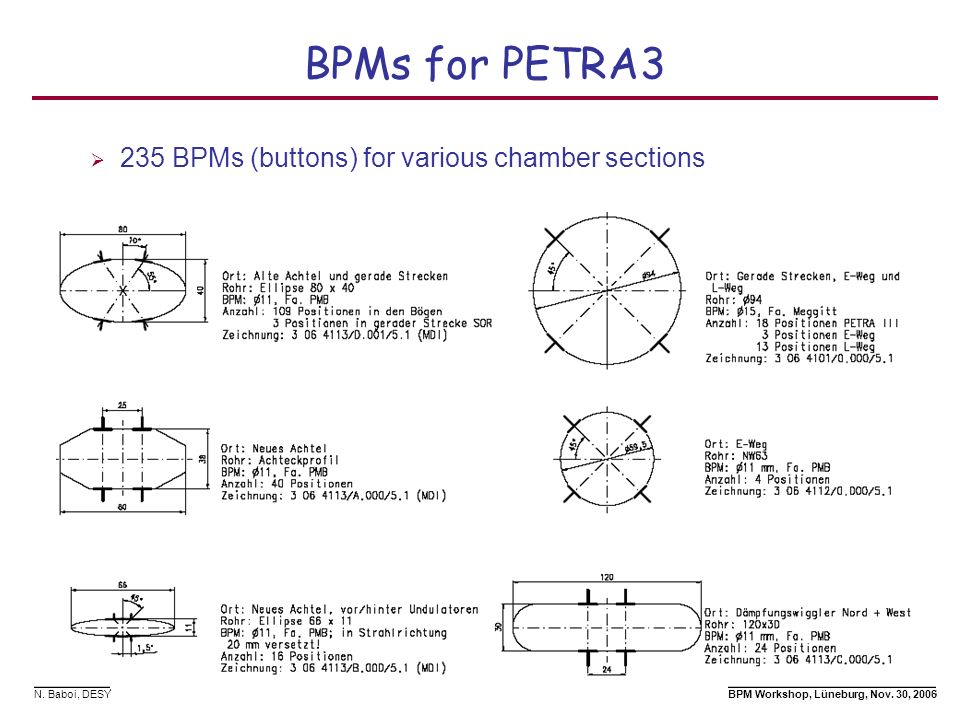 BPMs for PETRA3 235 BPMs (buttons) for various chamber sections