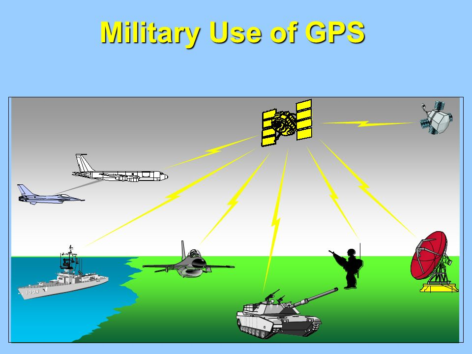 Military Use of GPS