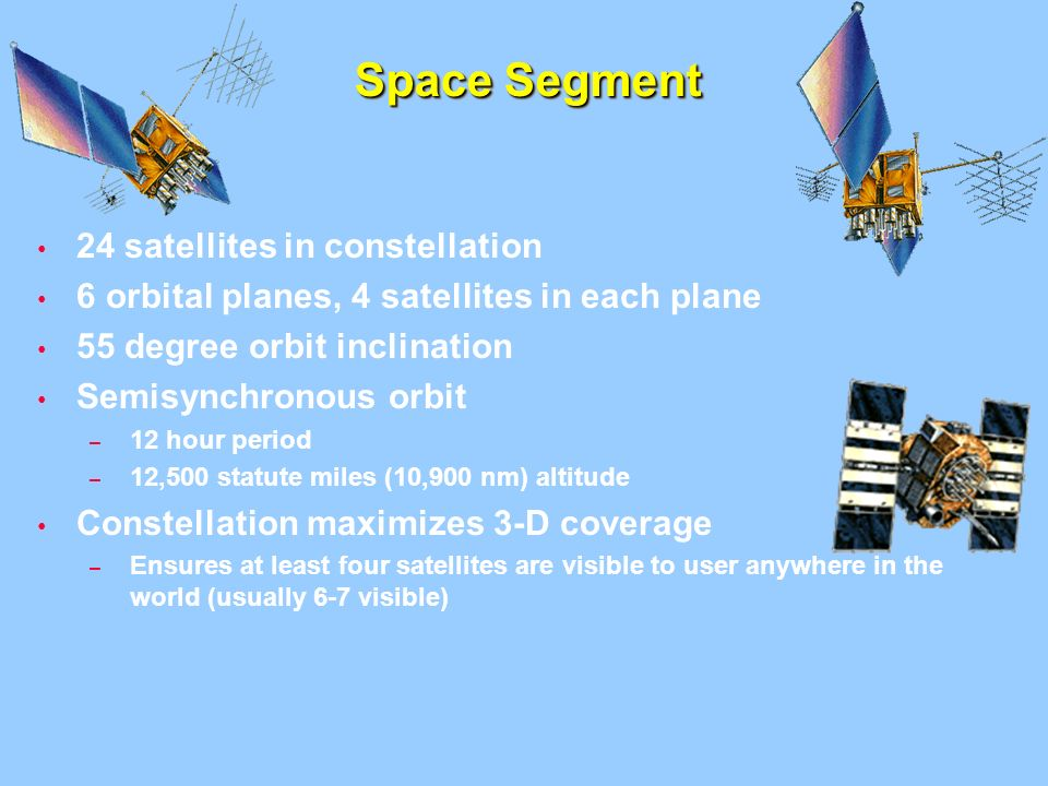 Space Segment 24 satellites in constellation