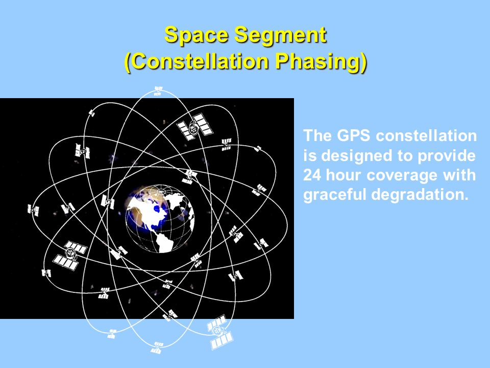 Space Segment (Constellation Phasing)