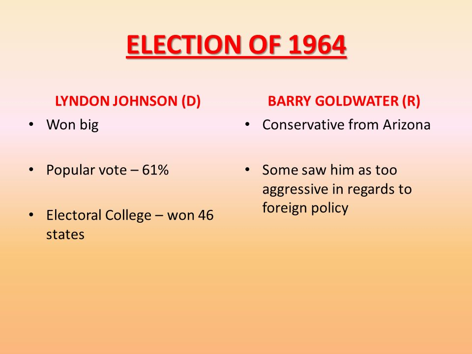 ELECTION OF 1964 LYNDON JOHNSON (D) BARRY GOLDWATER (R) Won big