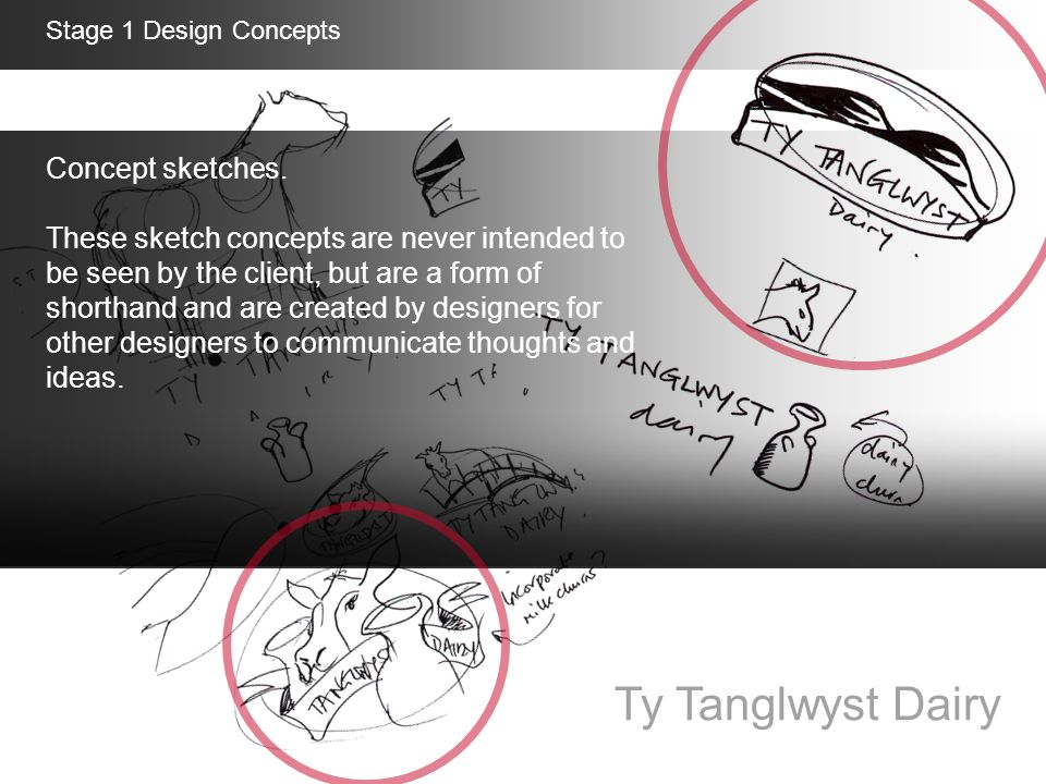 Ty Tanglwyst Dairy Concept sketches.