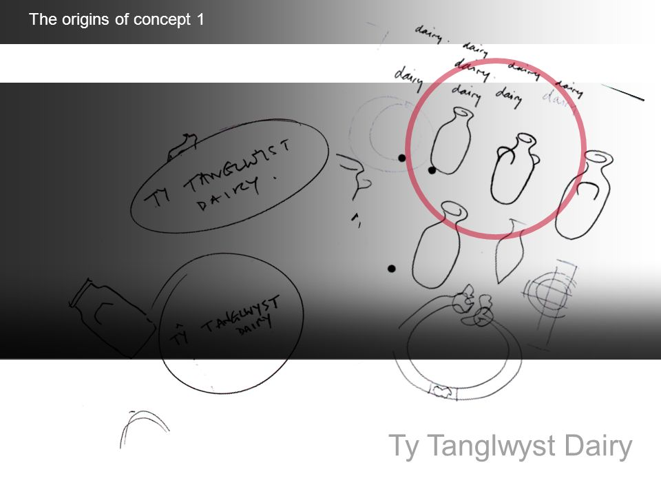 The origins of concept 1 Ty Tanglwyst Dairy