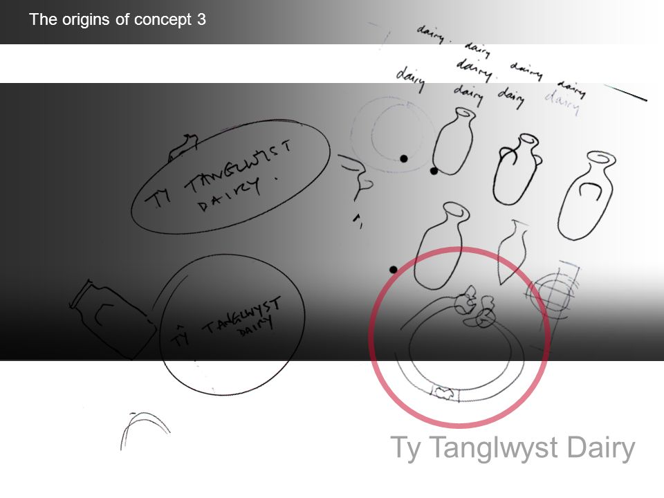 The origins of concept 3 Ty Tanglwyst Dairy