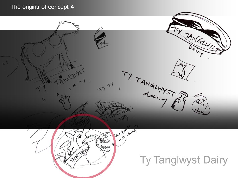 The origins of concept 4 Ty Tanglwyst Dairy