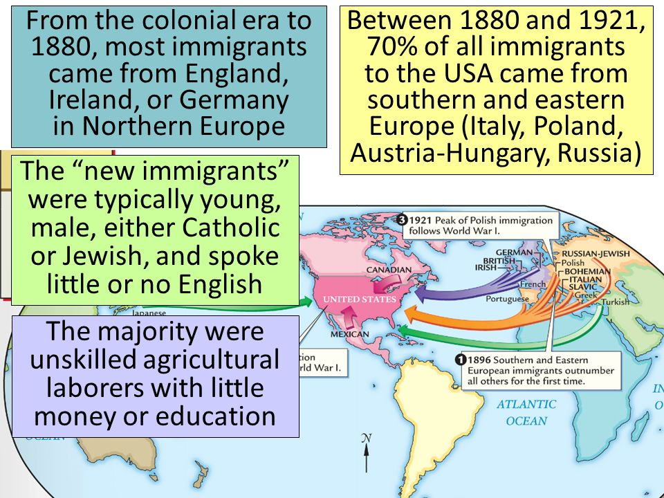 Essential Question: What impact did immigration and urbanization ...