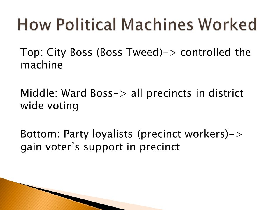 How Political Machines Worked