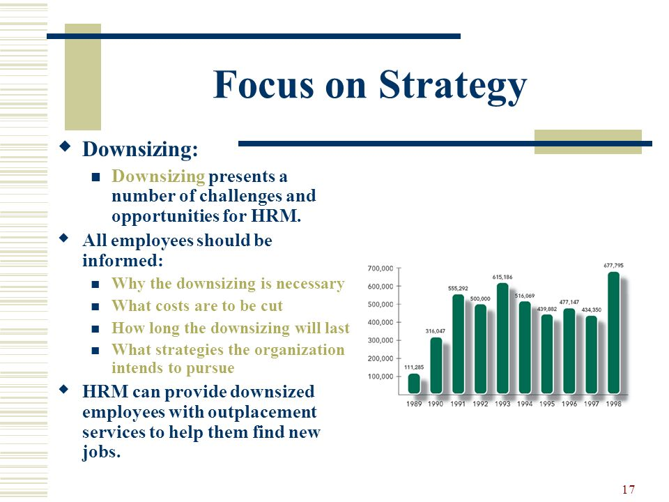Focus on Strategy Downsizing: