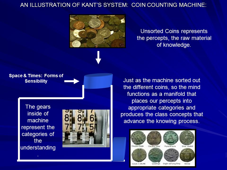 AN ILLUSTRATION OF KANT'S SYSTEM: COIN COUNTING MACHINE:
