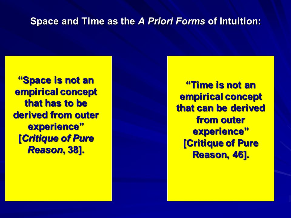 Space and Time as the A Priori Forms of Intuition: