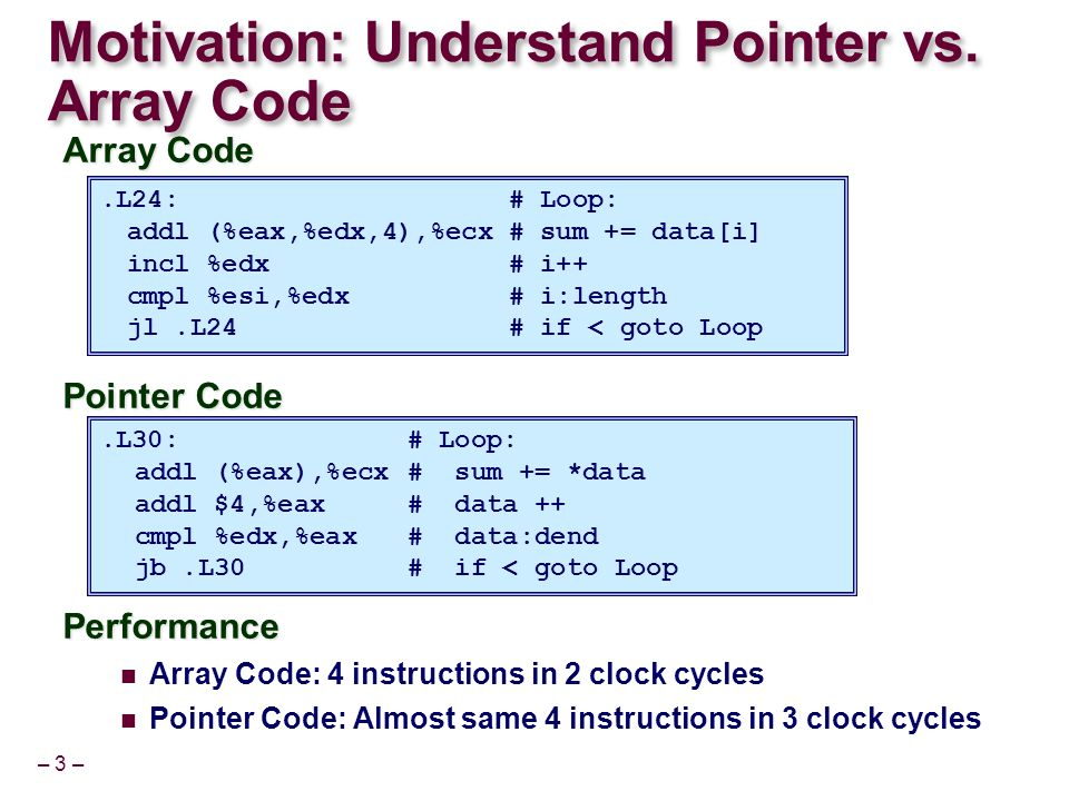 Architecture Basics Ece 454 Computer Systems Programming Ppt Video