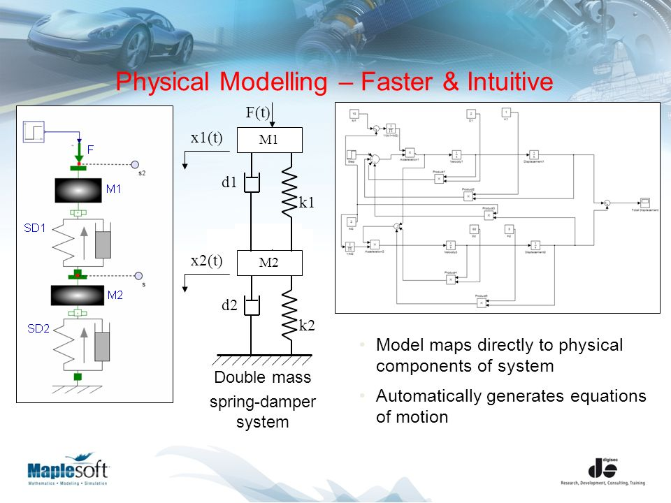 MapleSim and the Advantages of Physical Modeling - ppt video