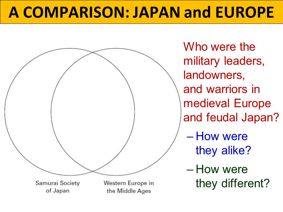 compare and contrast japanese and european feudalism