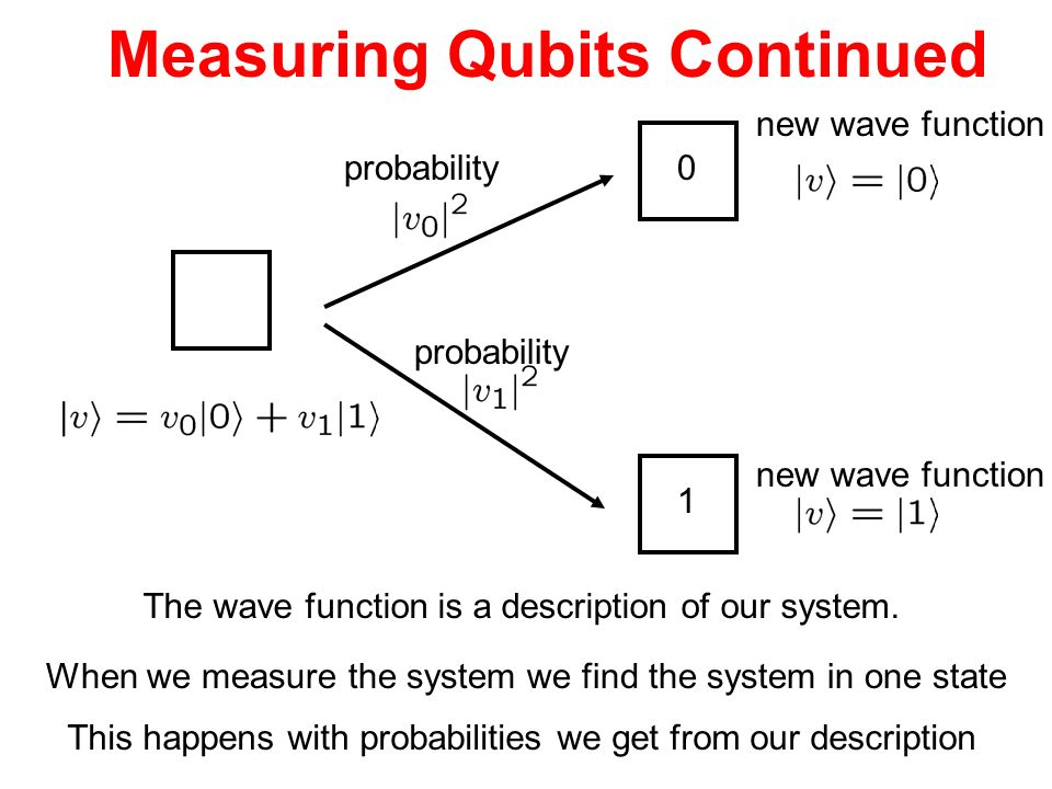 Measuring Qubits Continued