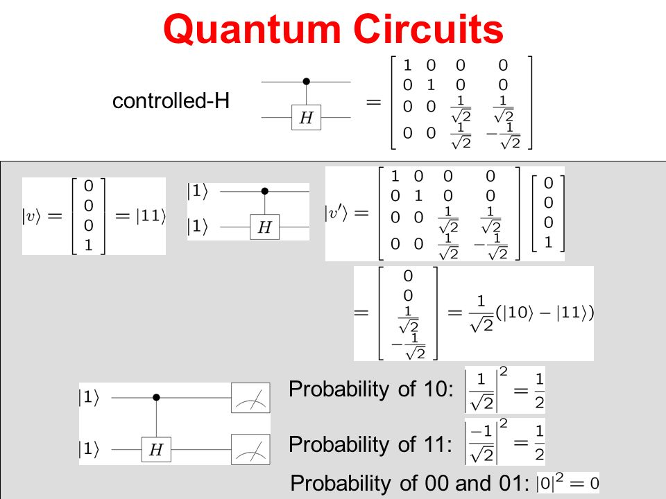 Quantum Circuits controlled-H Probability of 10: Probability of 11:
