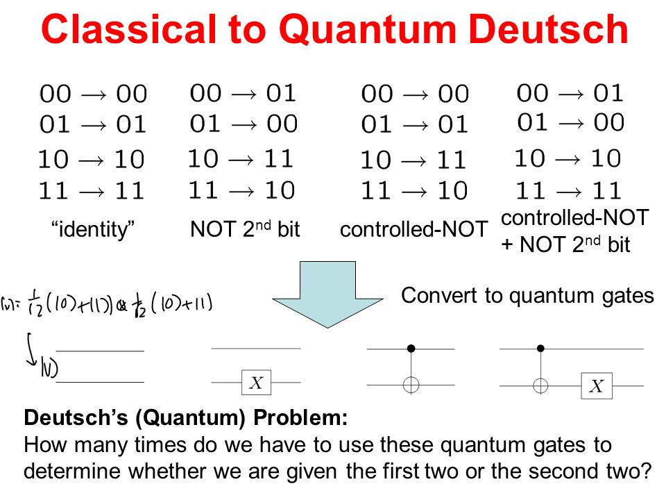 Classical to Quantum Deutsch