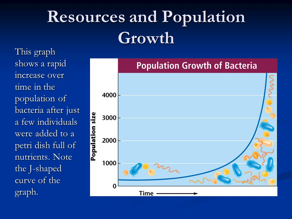 Resources and Population Growth