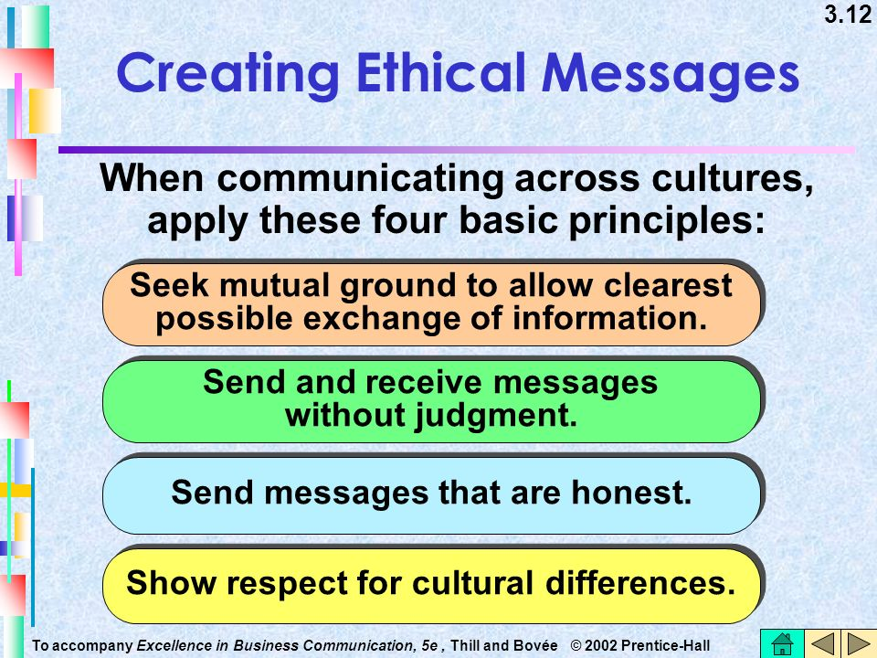 Creating Ethical Messages