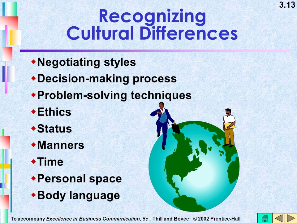 Recognizing Cultural Differences