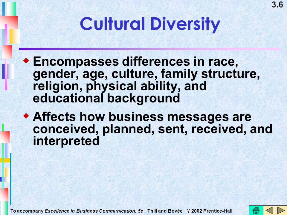 Cultural Diversity Encompasses differences in race, gender, age, culture, family structure, religion, physical ability, and educational background.