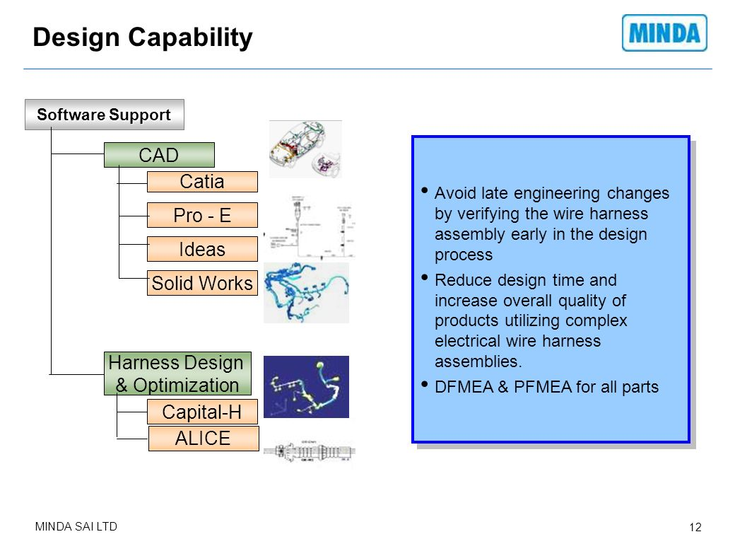 Minda Sai Limited 1 Of Ppt Video Online Download Wire Harness Design 12 Capability
