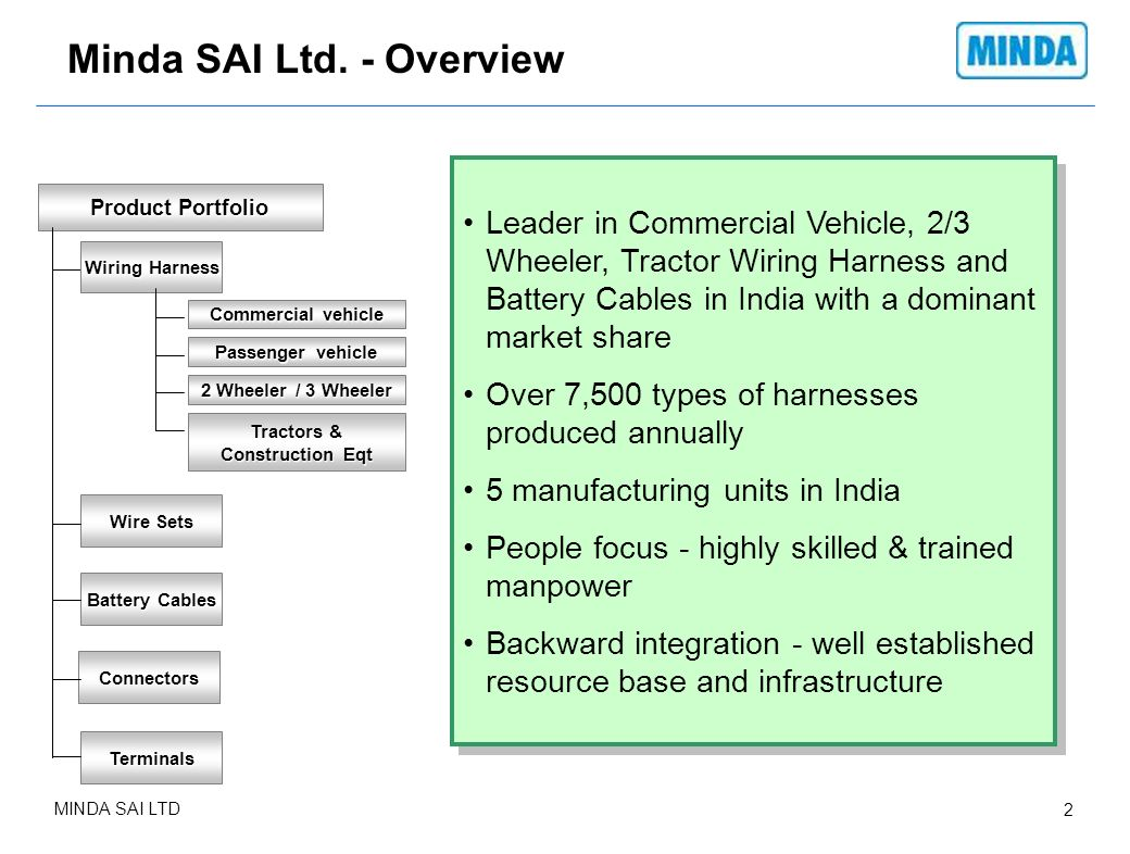 Minda Sai Limited 1 Of Ppt Video Online Download Wire Harness Types 2