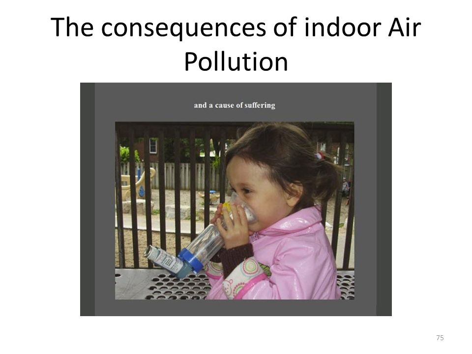 The consequences of indoor Air Pollution