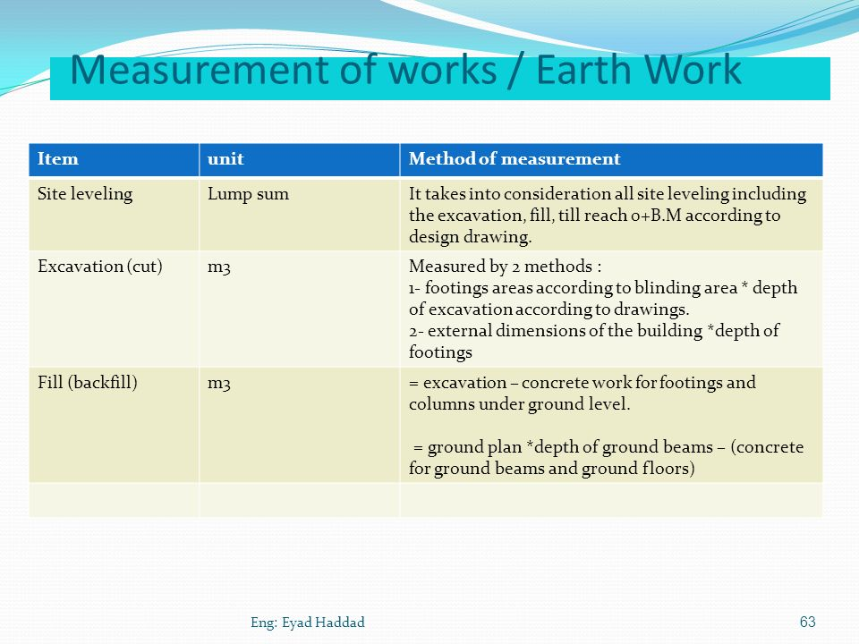 Earth Filling Work : Specification quantities estimating ppt download