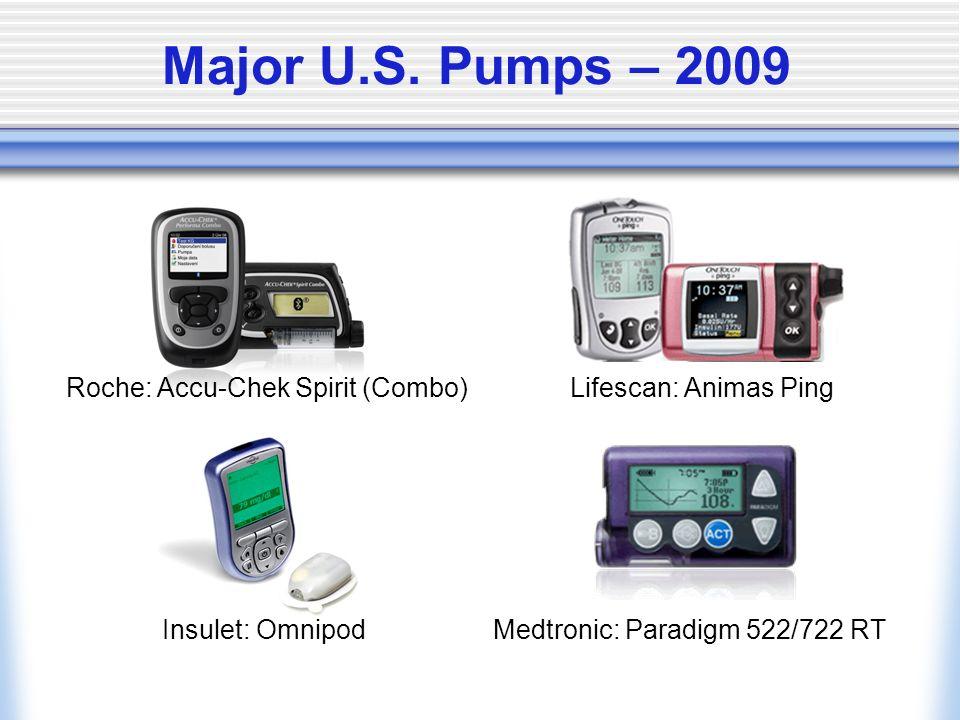 Pumping Basics Start For Success - ppt video online download
