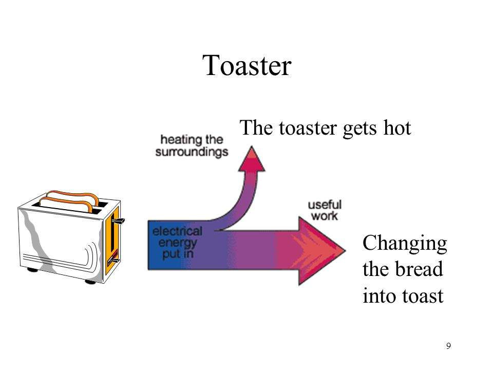 Toaster Of Energy Transfer Diagrams Diy Enthusiasts Wiring Diagrams