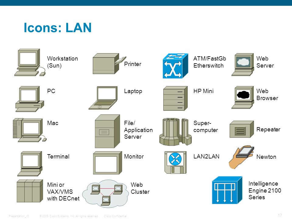 icon library current as of march 17, ppt download HP AC Diagram 17 icons