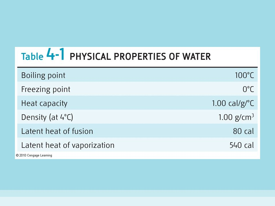 5 table 4 1 physical properties of water