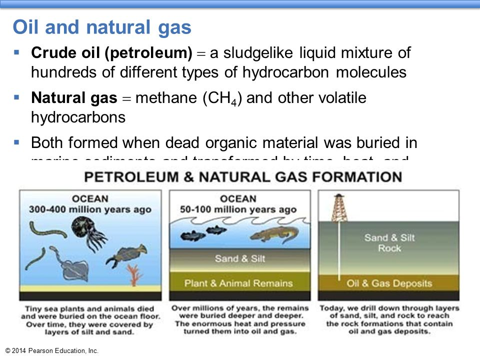 Deep Underground Deposits Of Natural Gas Formed From
