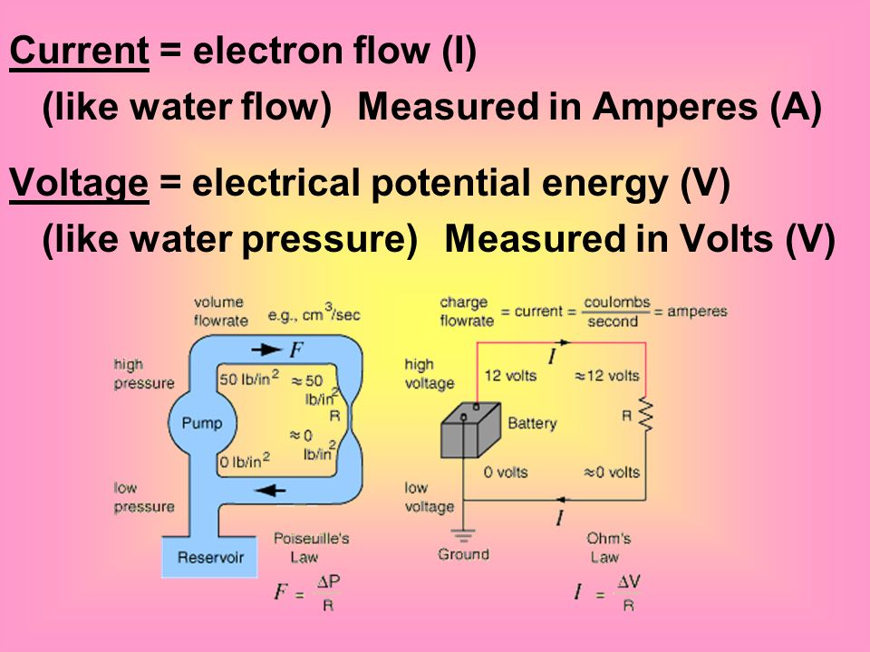 Current = electron flow (I)
