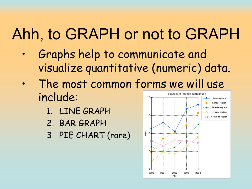 Ahh, to GRAPH or not to GRAPH