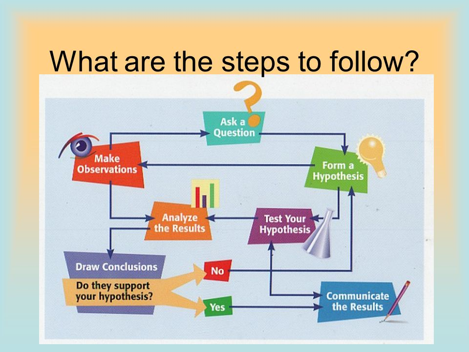What are the steps to follow