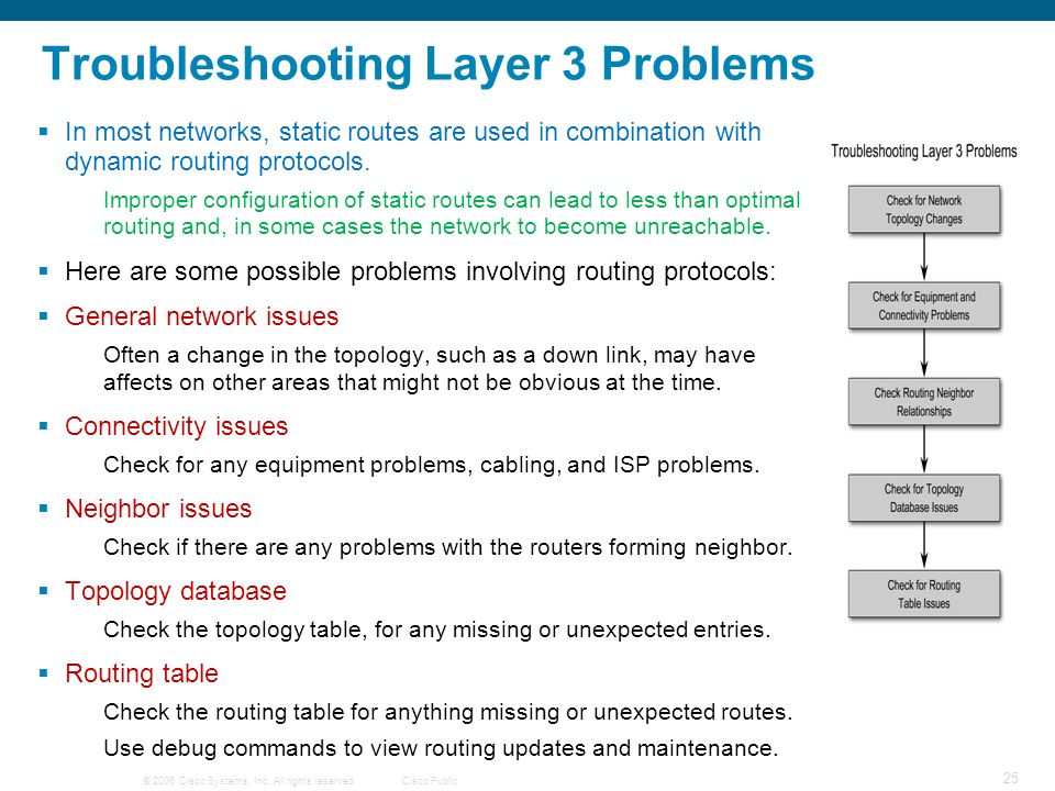 Network Troubleshooting - ppt video online download